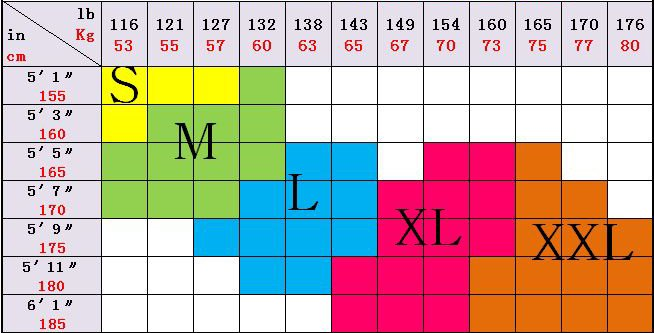 Sicko mode lightning tee size chart info